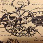Il Mondo degli Ingranaggi